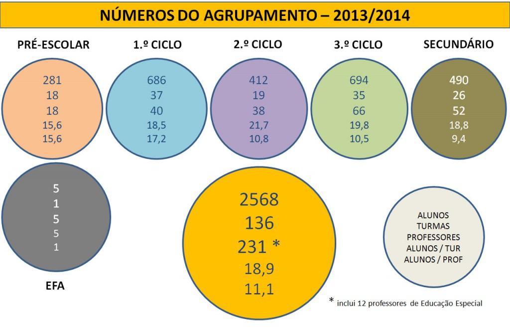 Numero_de_Alunos_2013