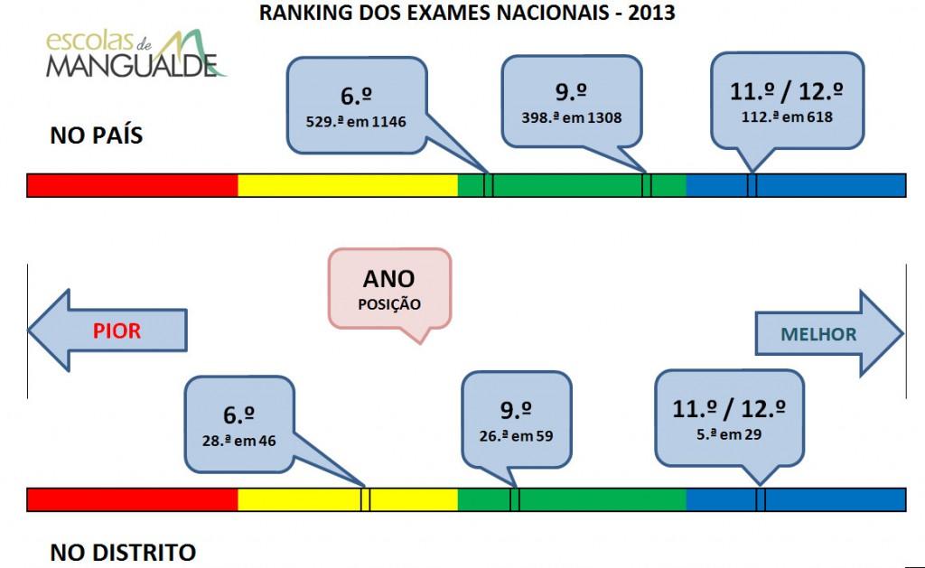 Ranking_2013-2
