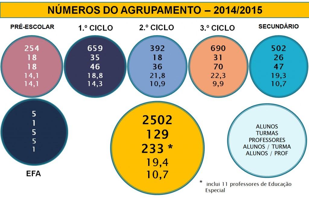 Numeros_2014_15